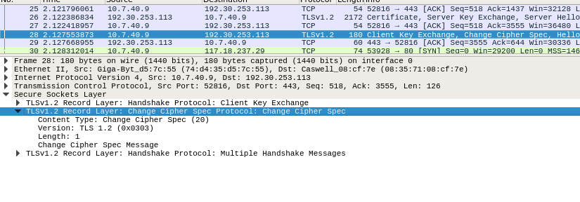 SSL/TLS for dummies part 4 - Understanding the TLS Handshake